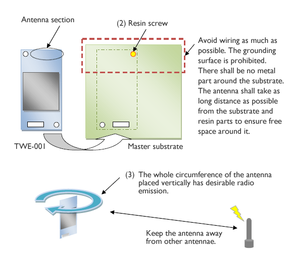 note_antennae_layout